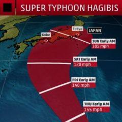 Tyfoon-Hagibis