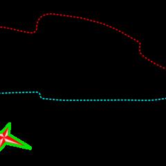 Circuit-Montreal